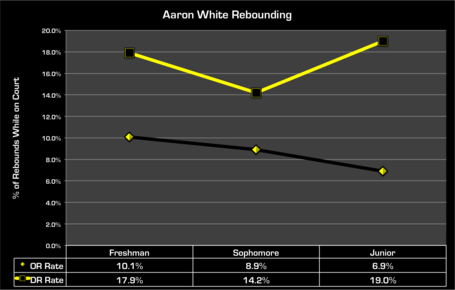 Rebounding_medium