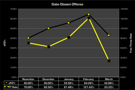 Go_monthly_offense_medium