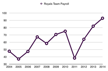 Royalspayroll2014_medium