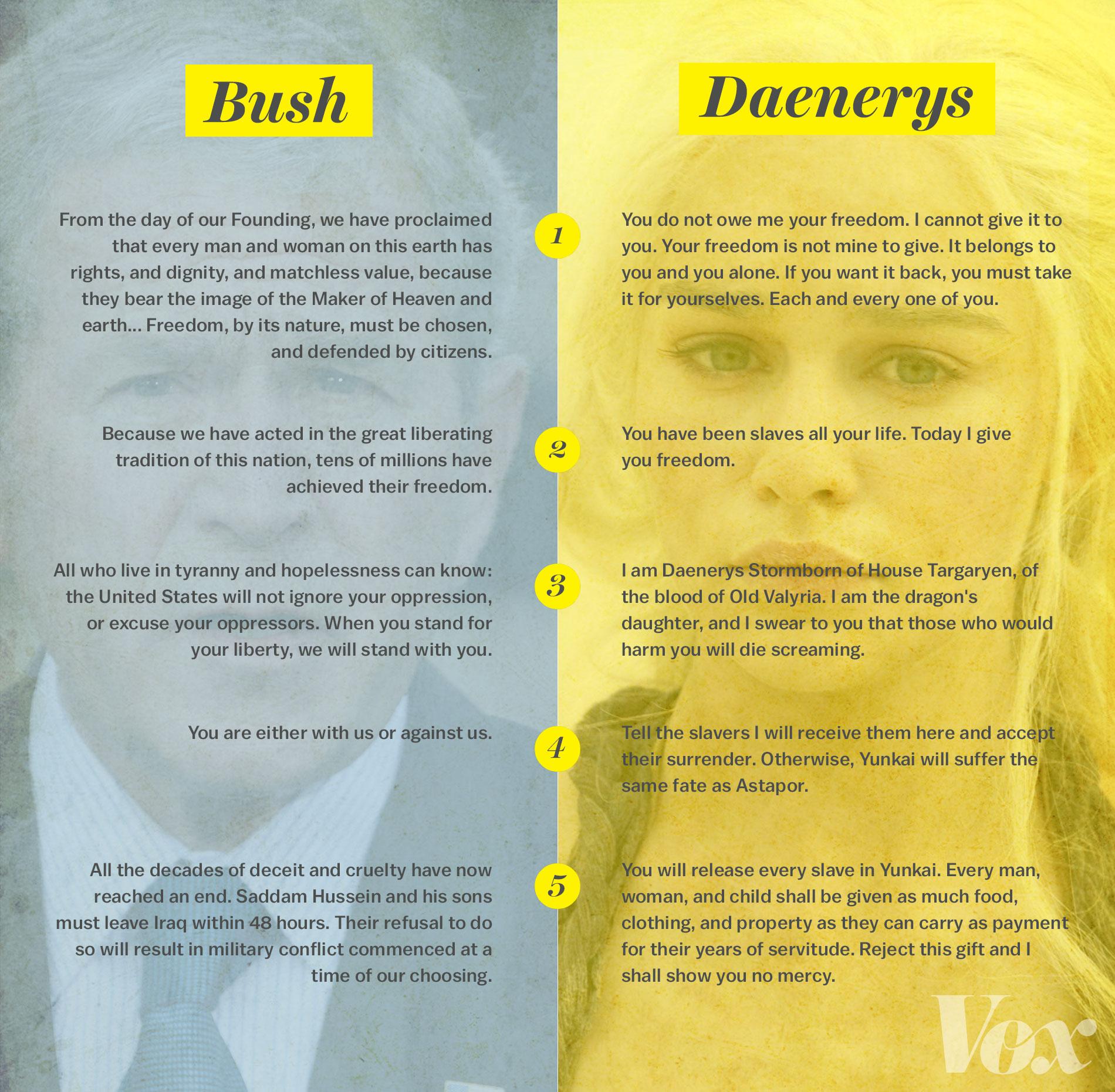 Bush-daenerys