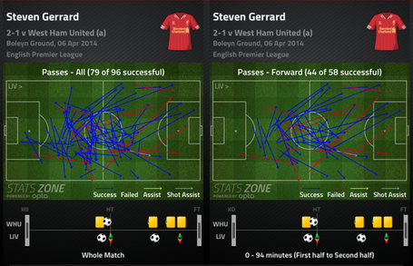 Gerrard_passing_medium