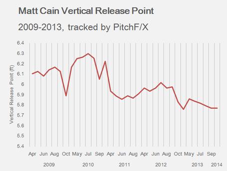 Cain_release_3_medium