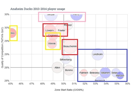 Ducks_usage_medium