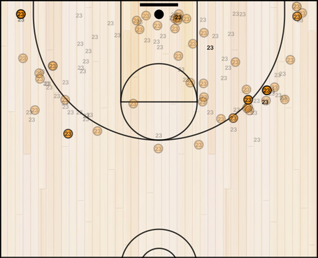 Schimmel_shotchart_medium