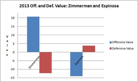 2013_zim_espi_value_comp_medium