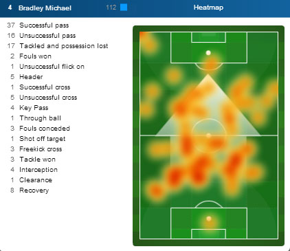 Bradley-heat-map-dcu_medium