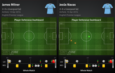 Navas-mil_def_dash_medium