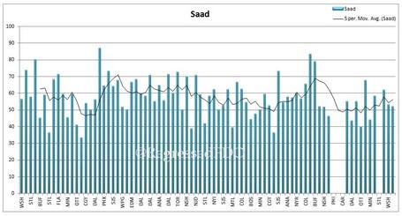 Saad_medium