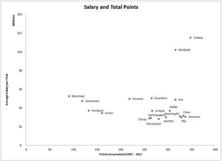 Salarytotalpoints_medium