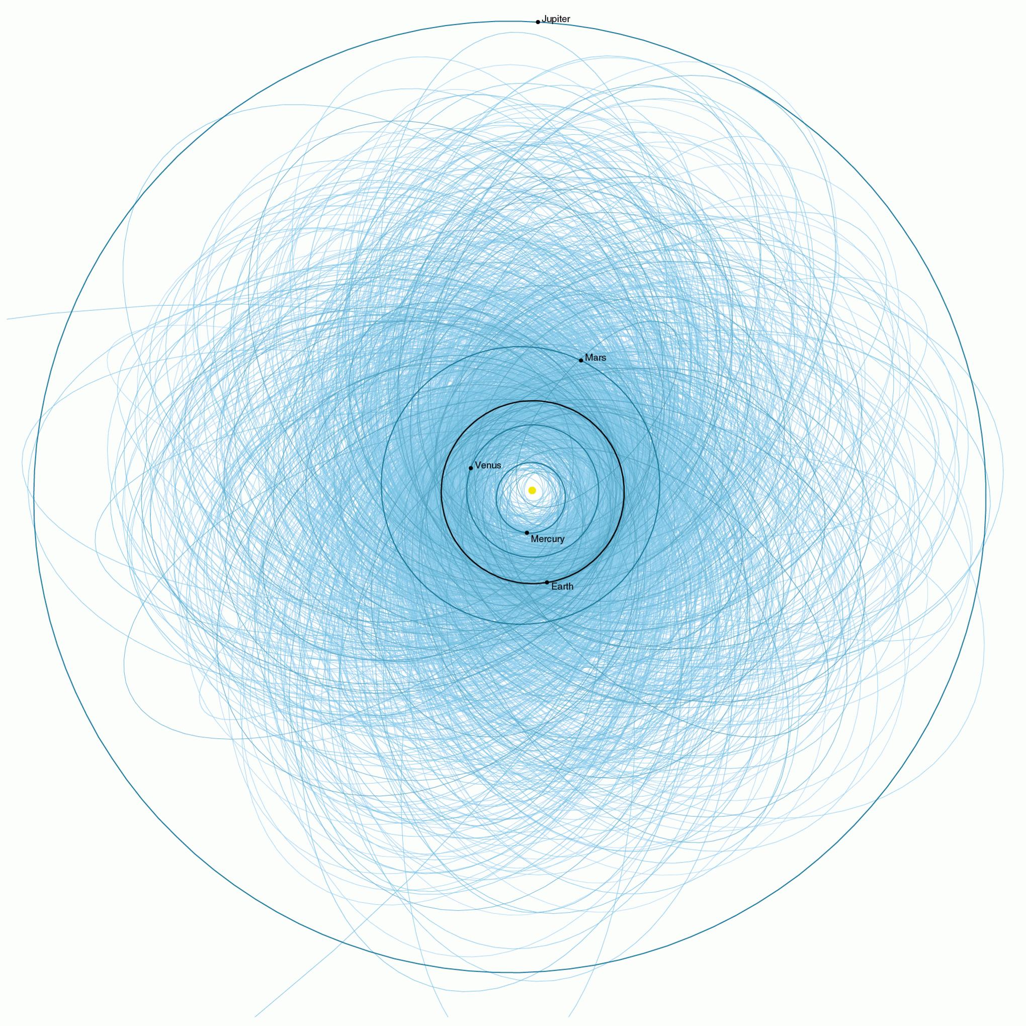 Potentially_hazardous_asteroids_2013