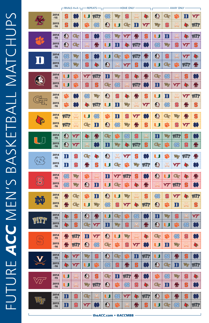 2014 15 Miami Hurricanes Acc Basketball Schedule Released State Of The U
