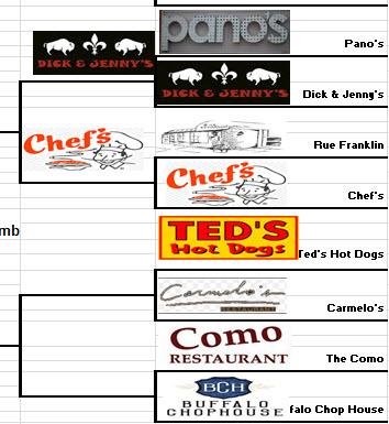 Chef_win_2