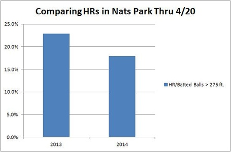April_nats_park_hr_comp_medium