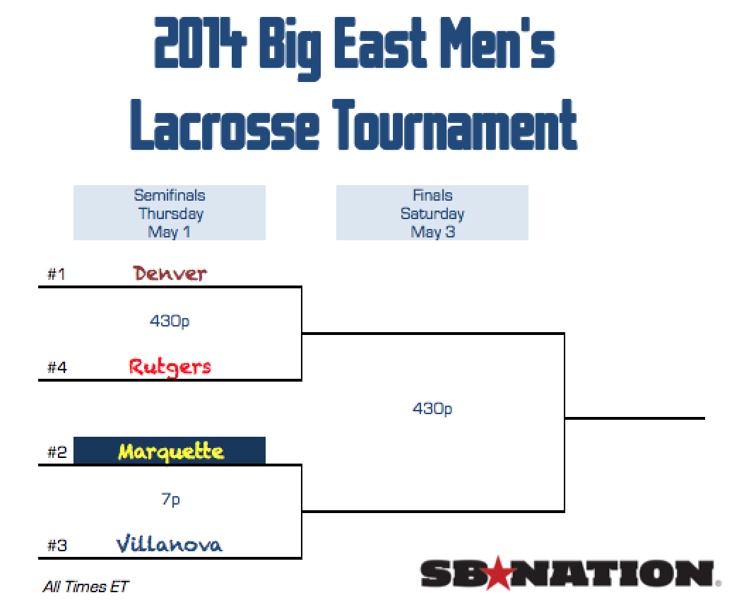 2014_bigeast_lax_tournament