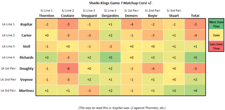 Sharks_kings_game7_medium