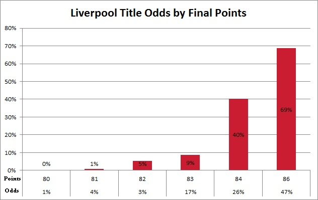Liverpool_427