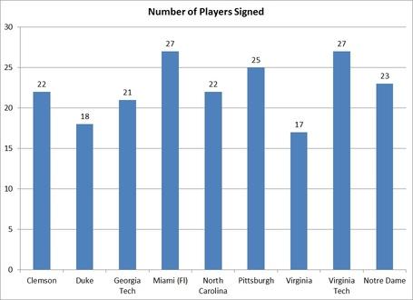 Number_signed_medium