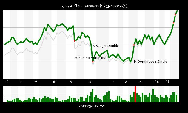 Chart__1_