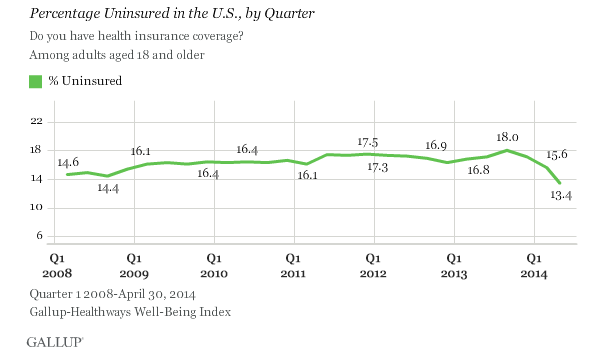 Uninsured_rate