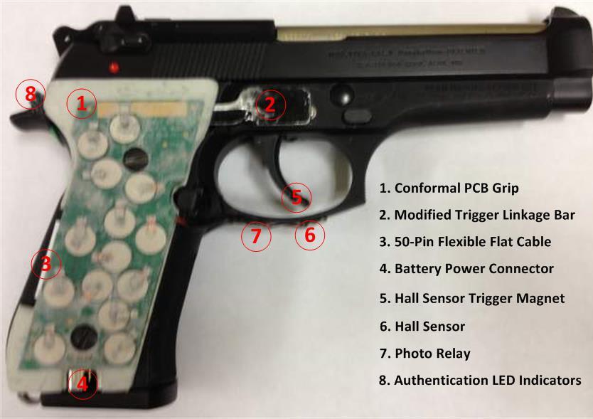 gun control the nra wants to take americas smart guns