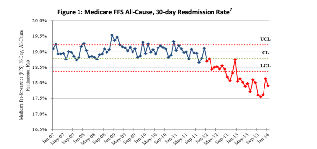 Readmission_rates
