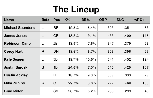 Mariners_lineup58_large