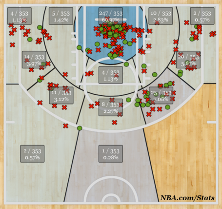 Mkg_shotchart_1399642939786_medium