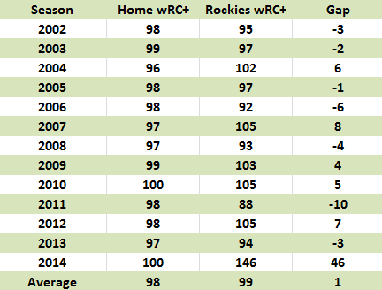 Wrc__home_numbers_medium