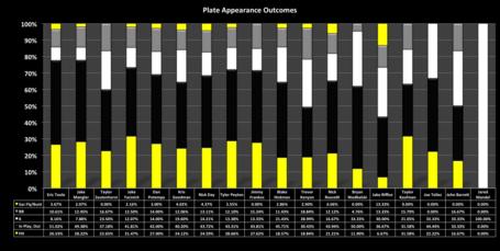 Plate_appearances_medium