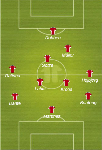 Bayern-dortmund-bayern-attacking-buildup_medium