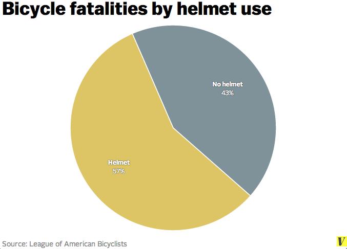 Bike Forums The Helmet Thread