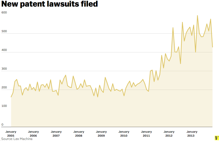 Lawsuits_filed