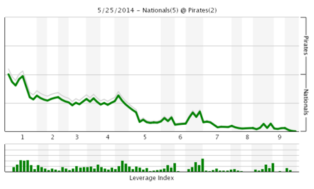 Chart_13__medium
