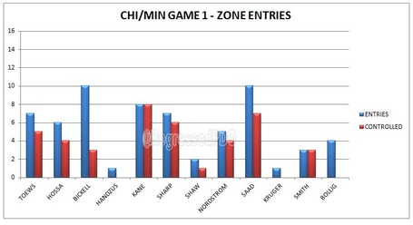 Chi_min_game_1_ze_medium
