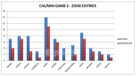 Chi_min_game_3_ze_medium