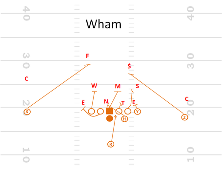 Man_block_wham_1_medium