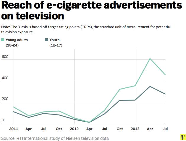 E-cigarette_ads_television