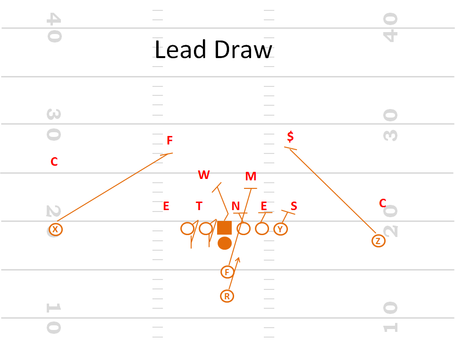 Man_block_cowboys_lead_draw_1_medium