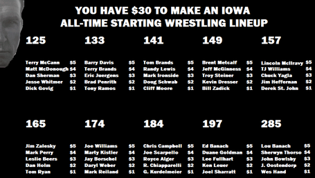 Iowa_all-time_wrestling_lineup_medium
