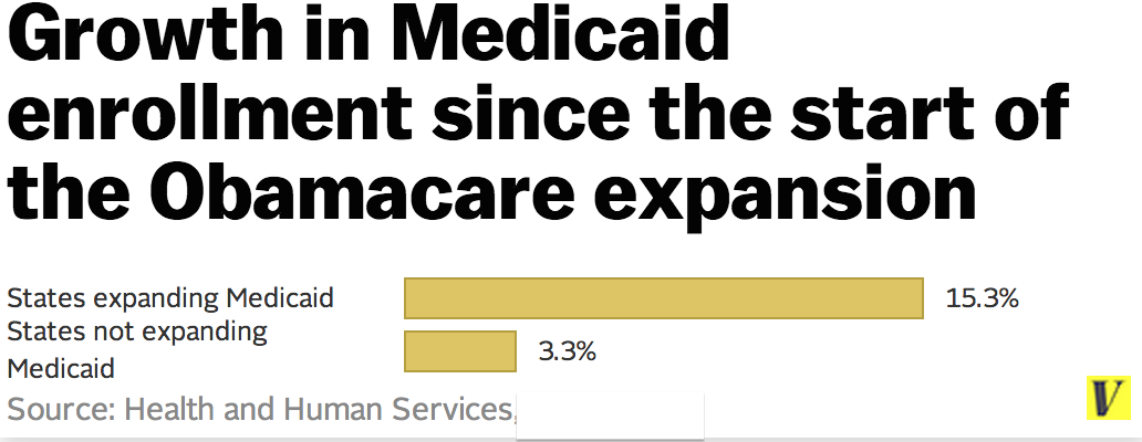 Medicaid_growth
