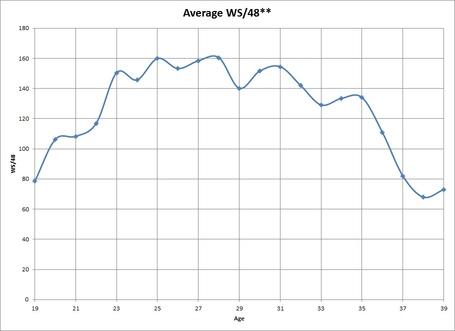 Average_ws48_2_6.5.14_medium