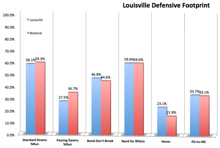 The big 2014 Louisville football guide: The hitman goes to work ...