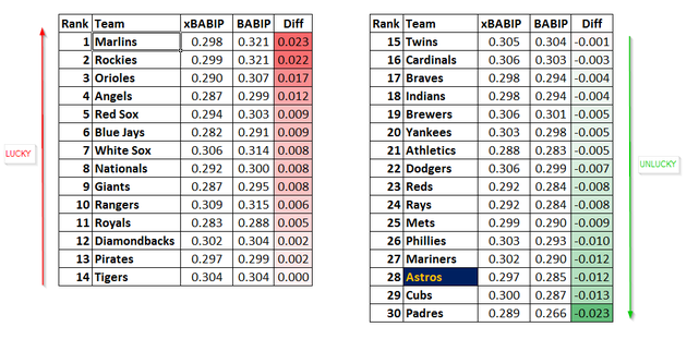 Astros_vs_mlb_large