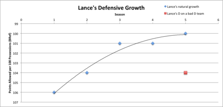 Lance_defense_medium