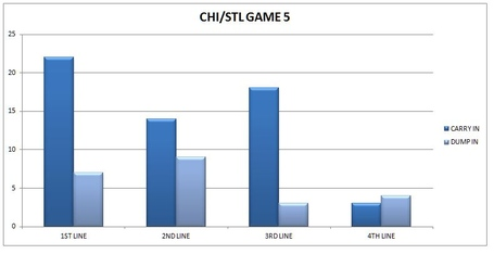 Chi_stl_game_5_medium