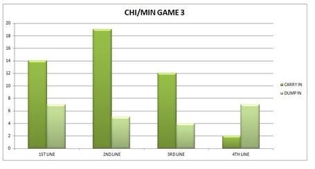 Chi_min_game_3_medium