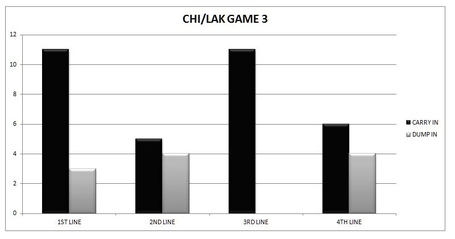 Chi_lak_game_3_medium