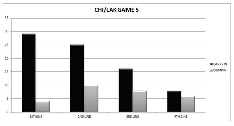Chi_lak_game_5_medium