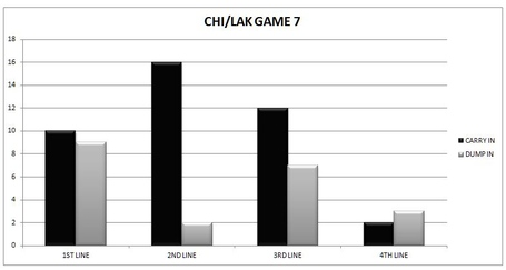 Chi_lak_game_7_medium