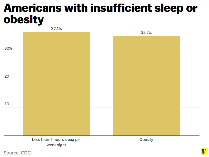 Sleep_obesity